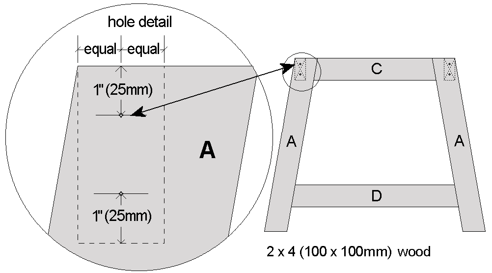table screw hole measurement
