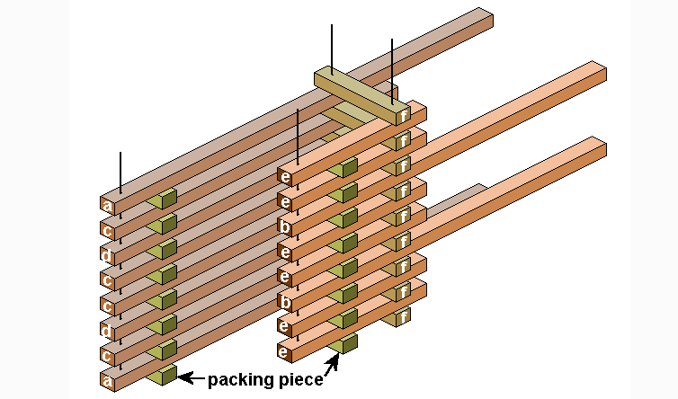 camoda chair construction - drawing of pieces being stacked